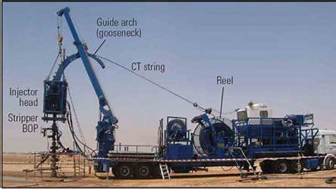 Coiled Tubing Operation (1).JPEG