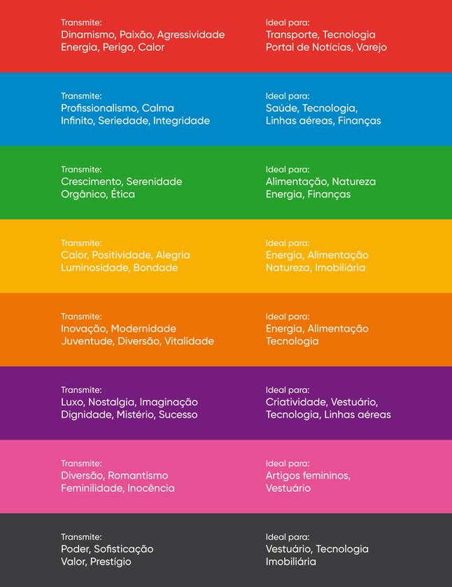 Produção de vídeo: a psicologia das cores