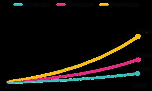 graph-spa.png