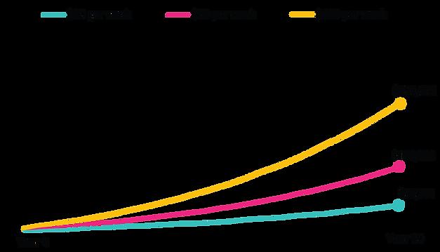 graph-eng.png