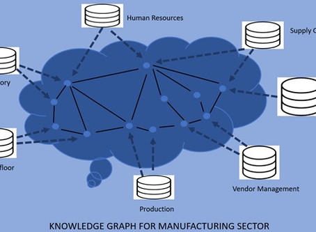 Knowledge Graphs in Manufacturing !