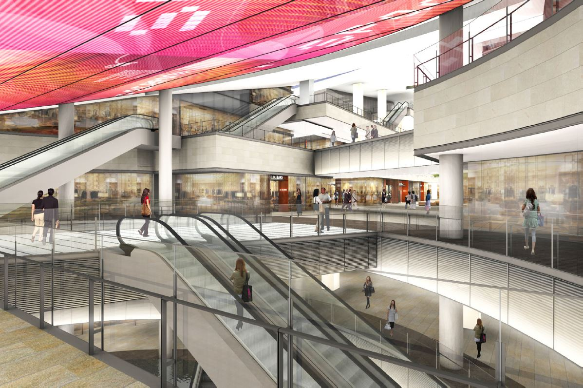Shanghai Retail