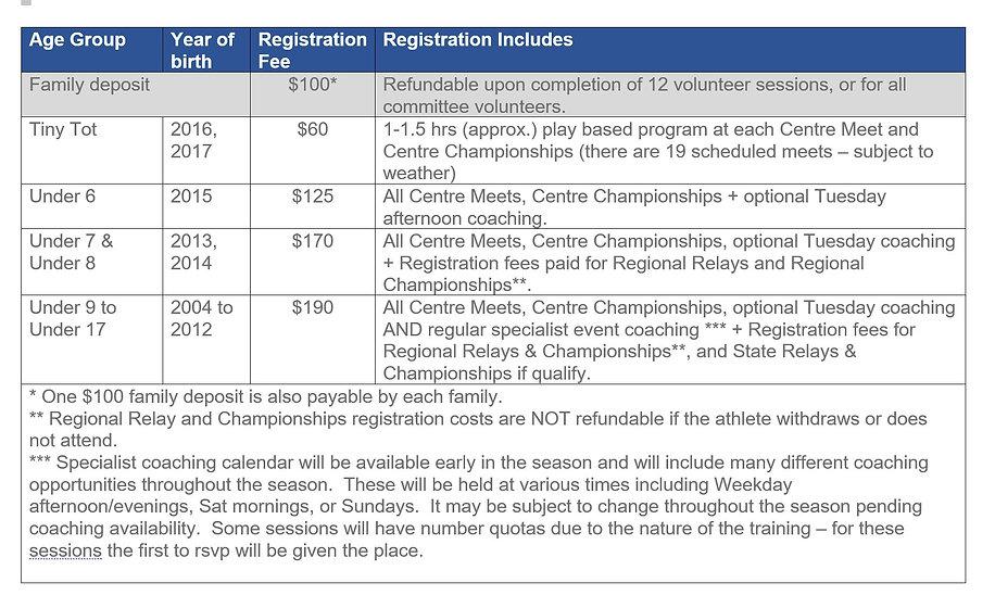 20-21 registration.JPG