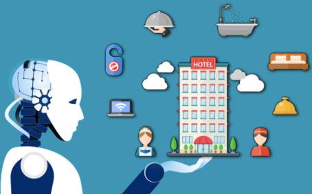 AI in Hospitality: Predictive Analytics, Price Optimization, Chatbots & More