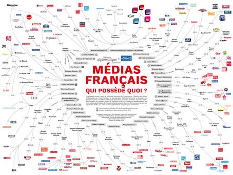 Des médias à sens unique