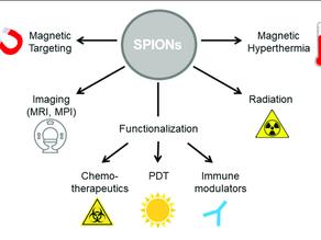 La technologie qui explique le magnétisme des vaccins ARNm