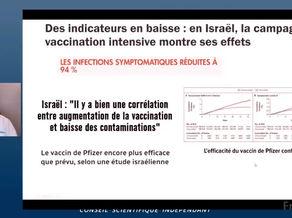 Les vaccins sont-ils efficaces ?