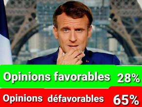 Pass sanitaire : la popularité d'Emmanuel Macron au plus bas