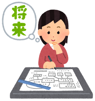 頭を使った慣用句/Japanese Idioms with head