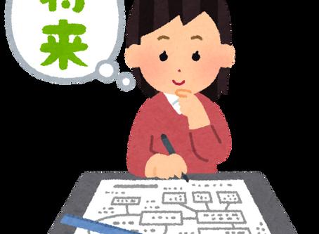 頭を使った慣用句/Japanese Idioms with head