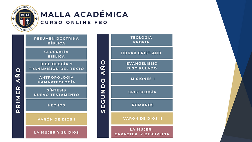 Malla Facultad.png