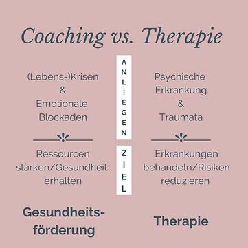 Grafik Website Coaching vs. Therapie.png