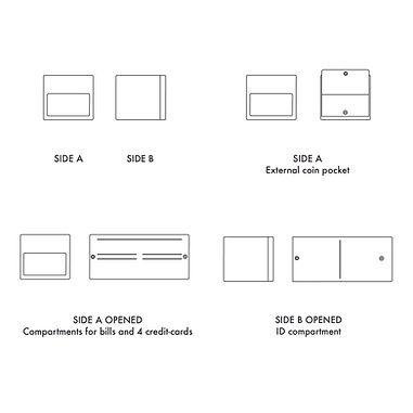 Istruzioni portafogli 3.jpg