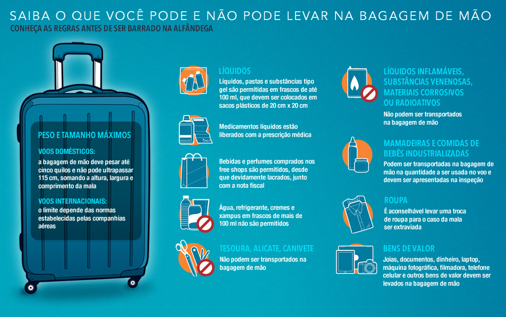 bagagem-mao.jpg