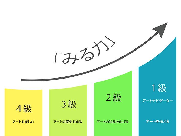 グラフ200417.png
