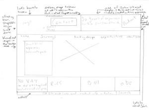 Refining ideas.jpg