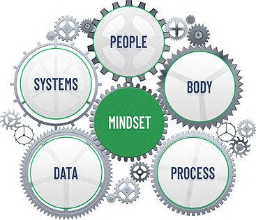 SP-Leadership_Model-2021.jpf