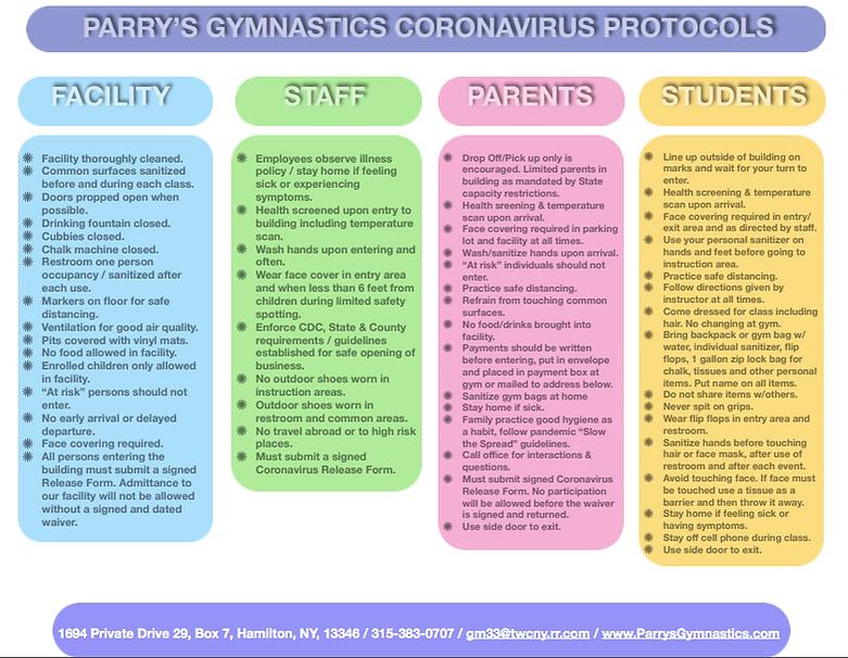 covid protocol.png
