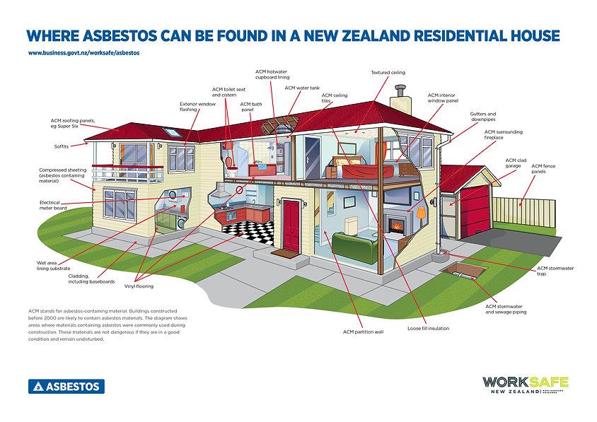 Asbestos Residential House HR.JPG