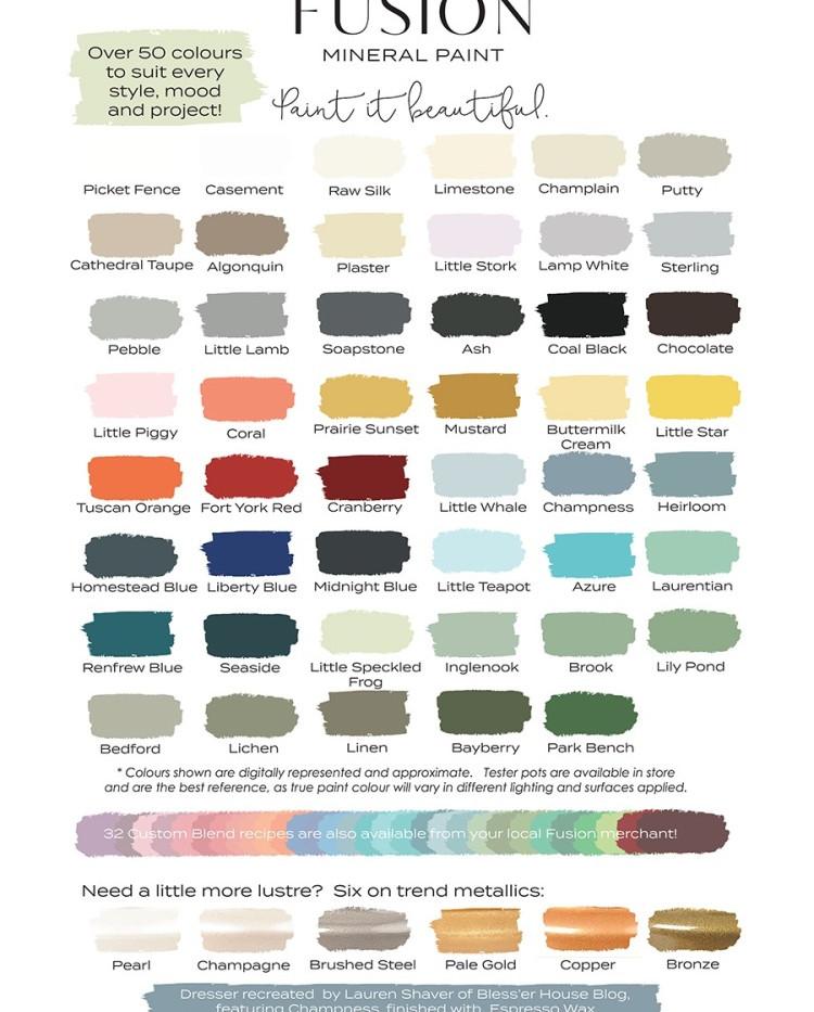 fusion paint chart.jpg