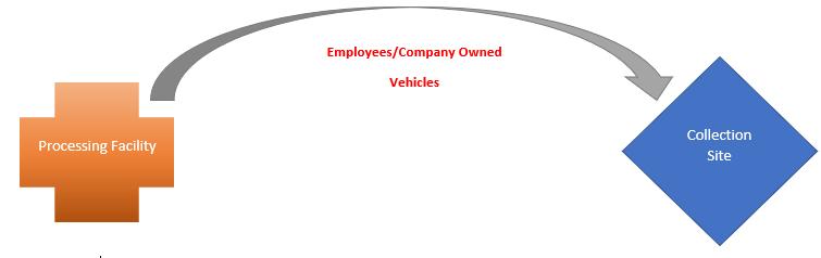 1PL diagram