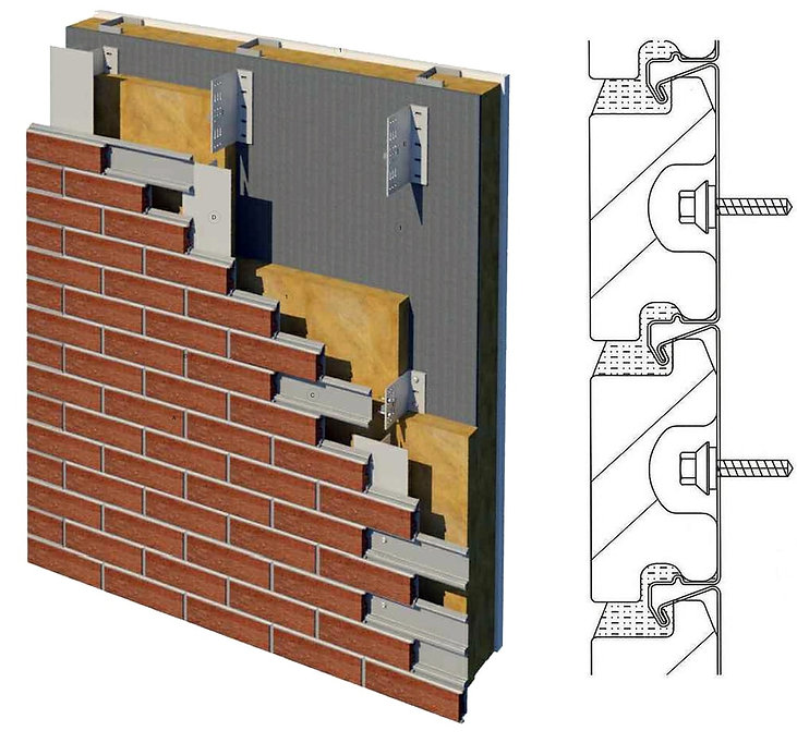 Corium Brick Cladding Systems