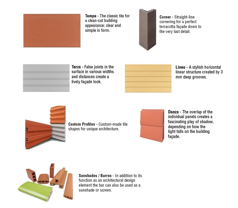 Terracotta rainscreen tiles profiles: Tama, Terzo,Custom, Danza, Corner, Lineo