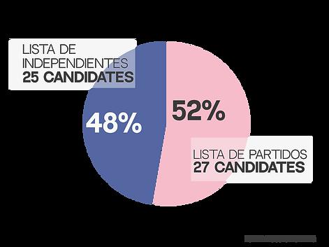 independientes-partido.png