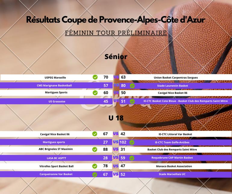 Féminin sénior et U18 tour préliminaire.png