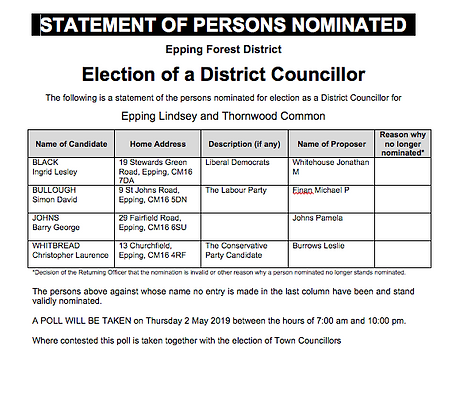 District Council nominations Epping Lind