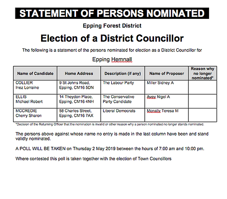 District Council nominations Hemnall .pn
