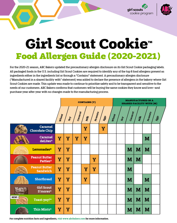 CookieAllergy.PNG