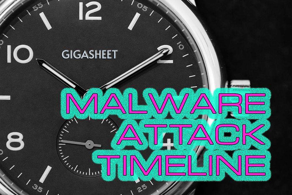 Malware Attack Timeline