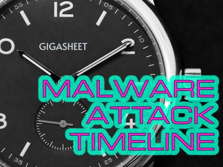 How To Create An Attack Timeline: Hancitor Malware Part 1