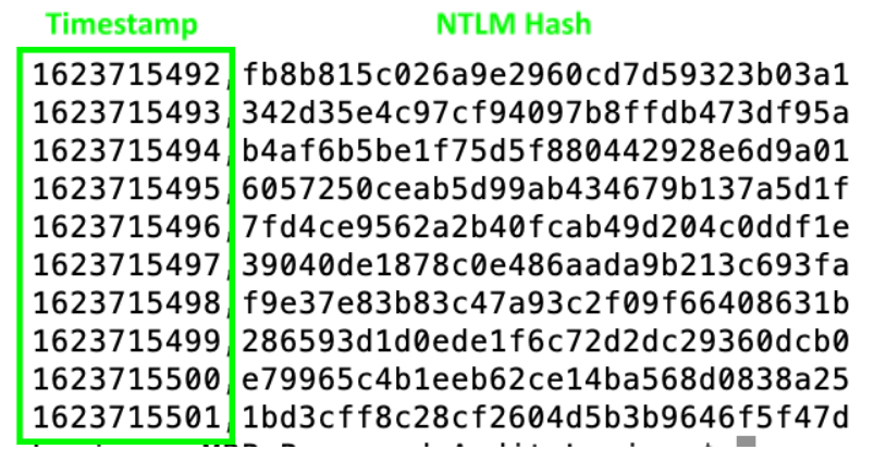 ntlm password hash