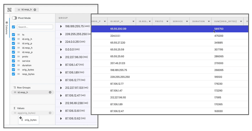 Data Exfiltration Log Analysis