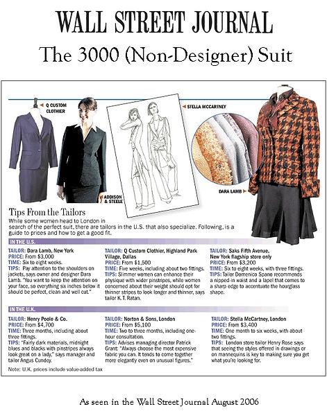 3000 ( Non-Designer) Suit