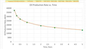 Data-Driven Prediction with AiSara
