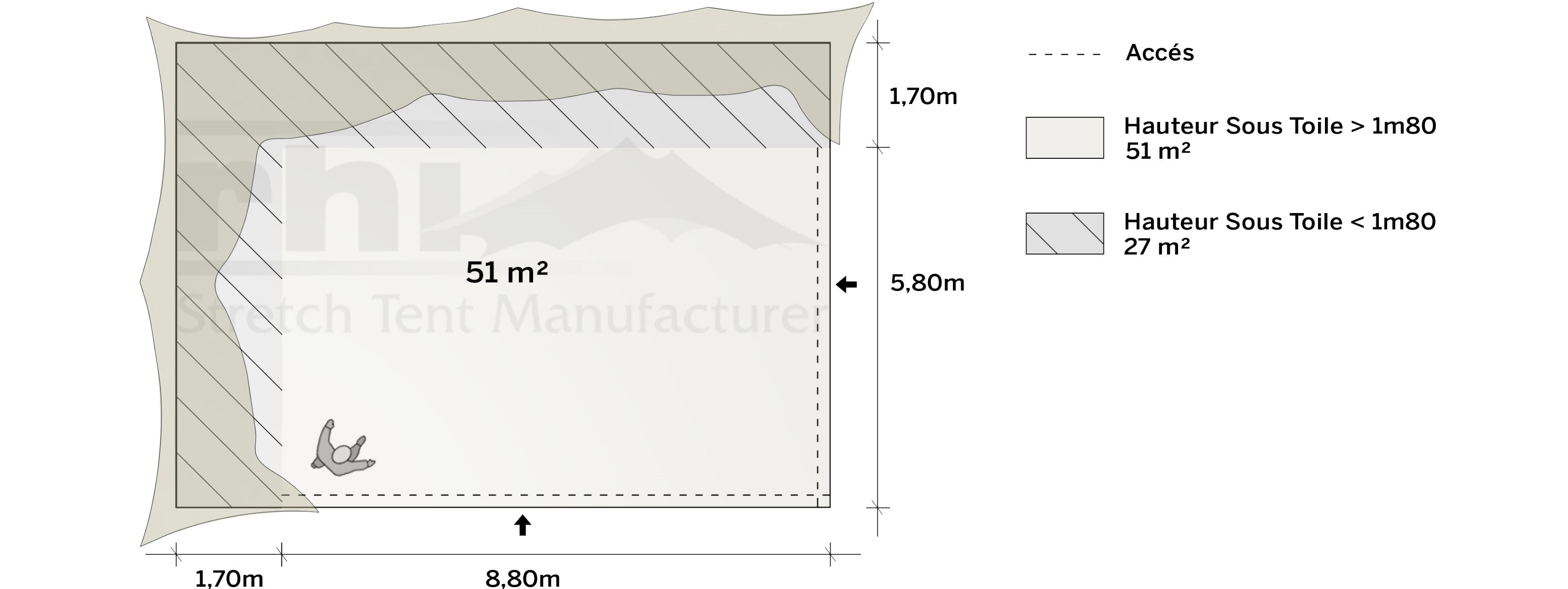 Surface-2-côtés-fermés
