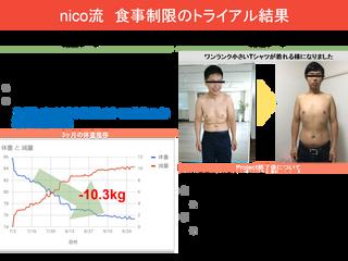 【パーソナルトレーニング】食事を変えるだけで10kgの減量に成功しました