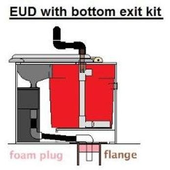 Bottom Exit Kit