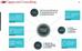 Les cadres et le numérique : une certaine désillusion ?