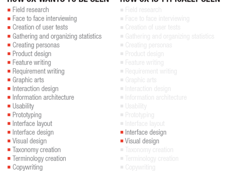 UX Design is More Than Visual Design