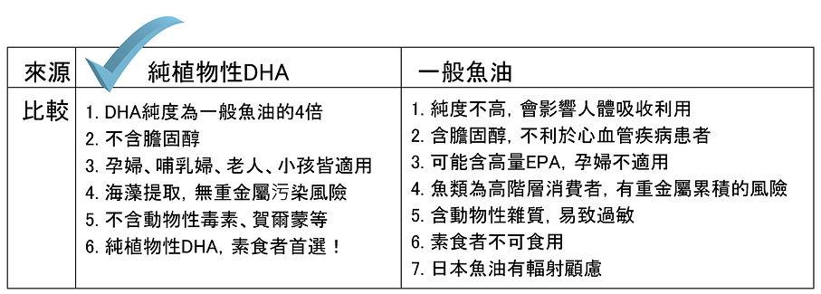 DHA藍_10.jpg