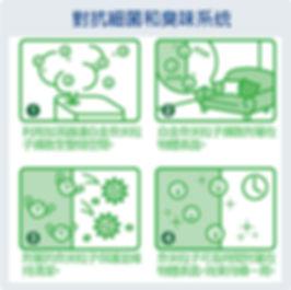 官網-nano-媽媽奈米防護罩18.jpg