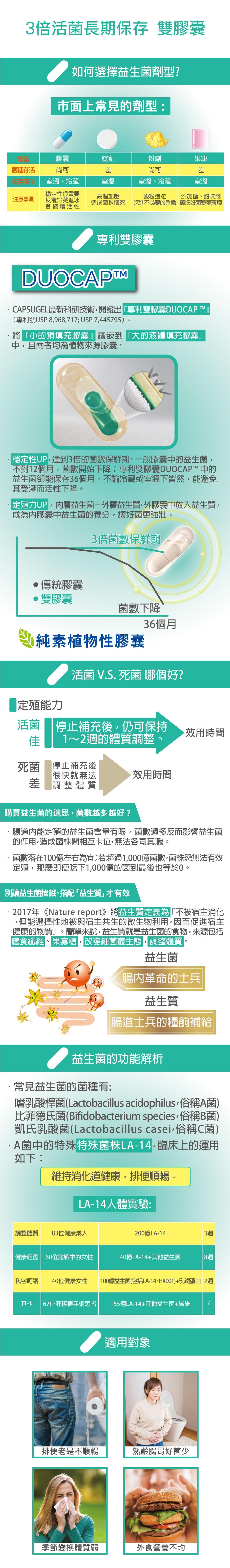 關鍵常順暢益菌雙膠囊_201230.jpg