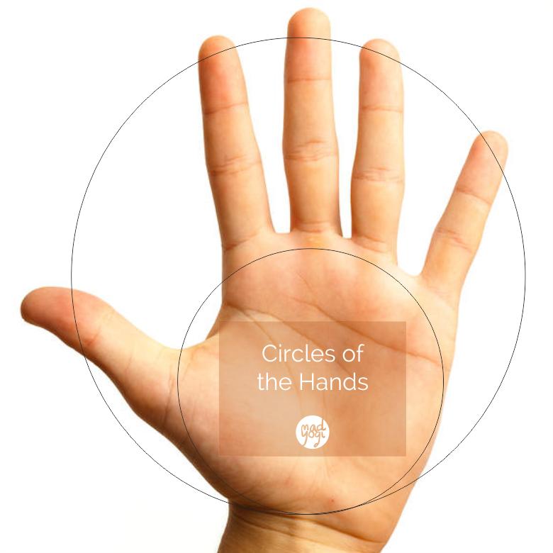 Ground Your Foundations, Mad Yogi's Circles of the Hands, mad yogi blog, practical and safe yoga foundations, demystifying yoga, deconstructing yoga, mad yogi workshop blogs for safe and practical yoga,
