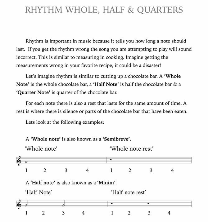 Understanding Basic Rhythm & Time Signatures