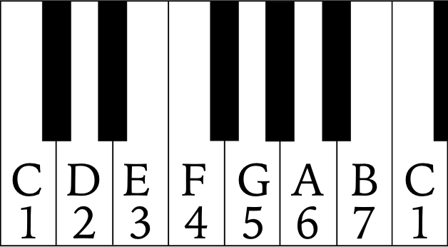 Numbers & the Alphabet