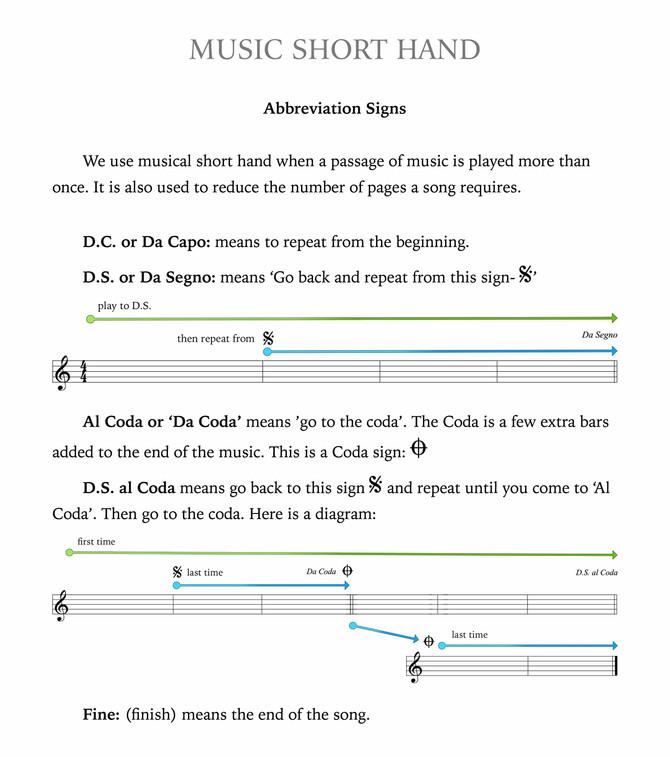 Understanding Music Short Hand